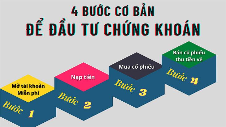huong-dan-dau-tu-chung-khoan-cho-nguoi-moi (10)