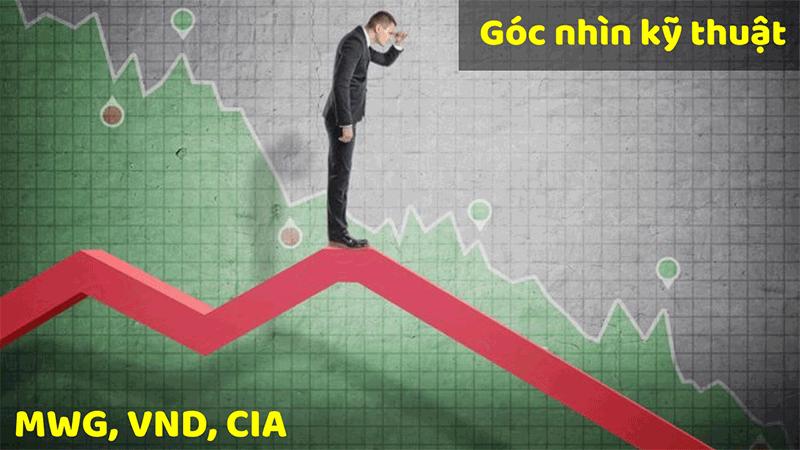 Cổ phiếu tâm điểm hôm nay (13/9): MWG, VND, CIA