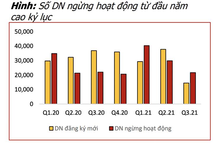 doanh-nghiep-tang-truong-manh (2)